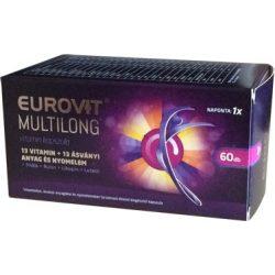 EUROVIT MULTILONG VITAMIN KAPSZULA 60 db