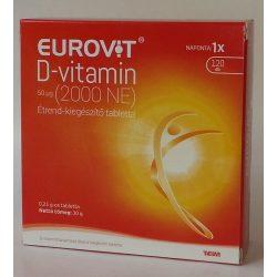 EUROVIT D-VITAMIN 2000 NE TABL.SPEC.GYTÁ 60 db