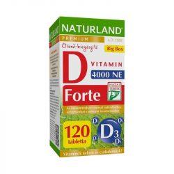 NATURLAND PRÉMIUM D-VITAMIN FORTE TABL. 120 db